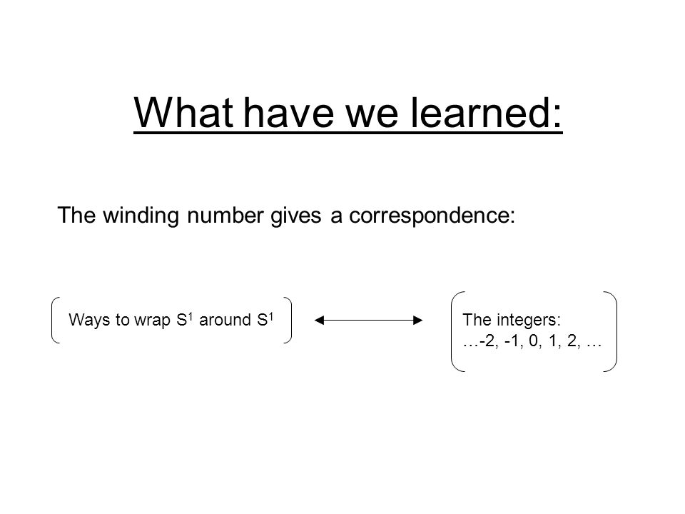What have we learned: The winding number gives a correspondence: Ways to wrap S 1 around S 1 The integers: …-2, -1, 0, 1, 2, …