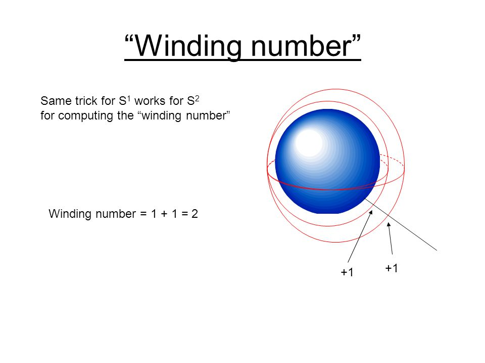 """""""Winding number"""" +1 Same trick for S 1 works for S 2 for computing the """"winding number"""" Winding number = 1 + 1 = 2"""