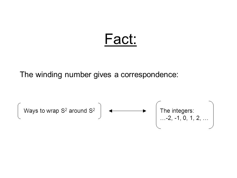Fact: The winding number gives a correspondence: Ways to wrap S 2 around S 2 The integers: …-2, -1, 0, 1, 2, …