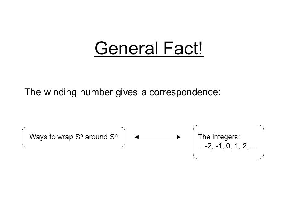 General Fact.