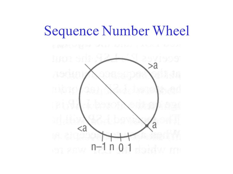 Sequence Number Wheel