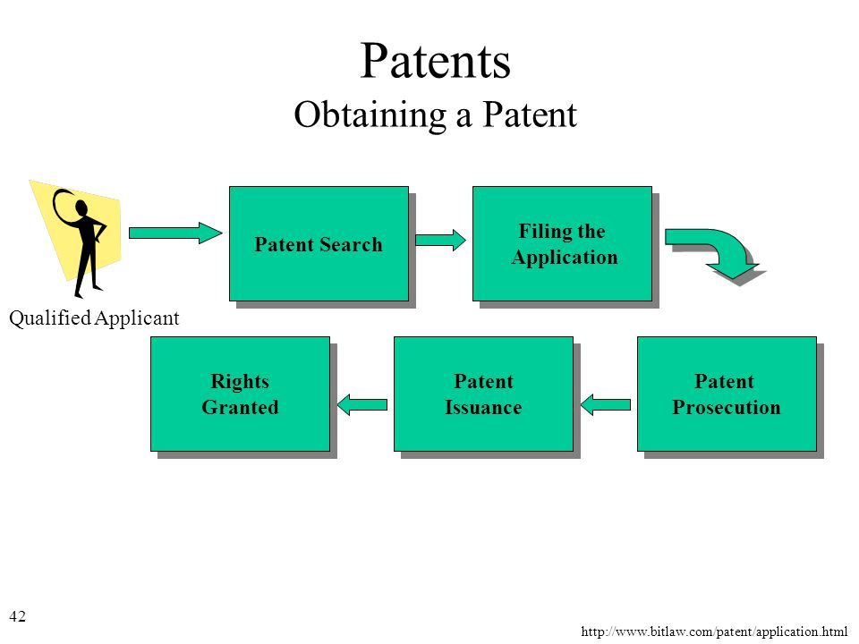 43 Patents Copyrights, Design Patent, Trademark Non-functional –Copyright –Trademarks –Design Patents Functional –Utility Patterns http://www.baypatents.com/lectures/USF_2004_Art_Patent_Lecture.pdf