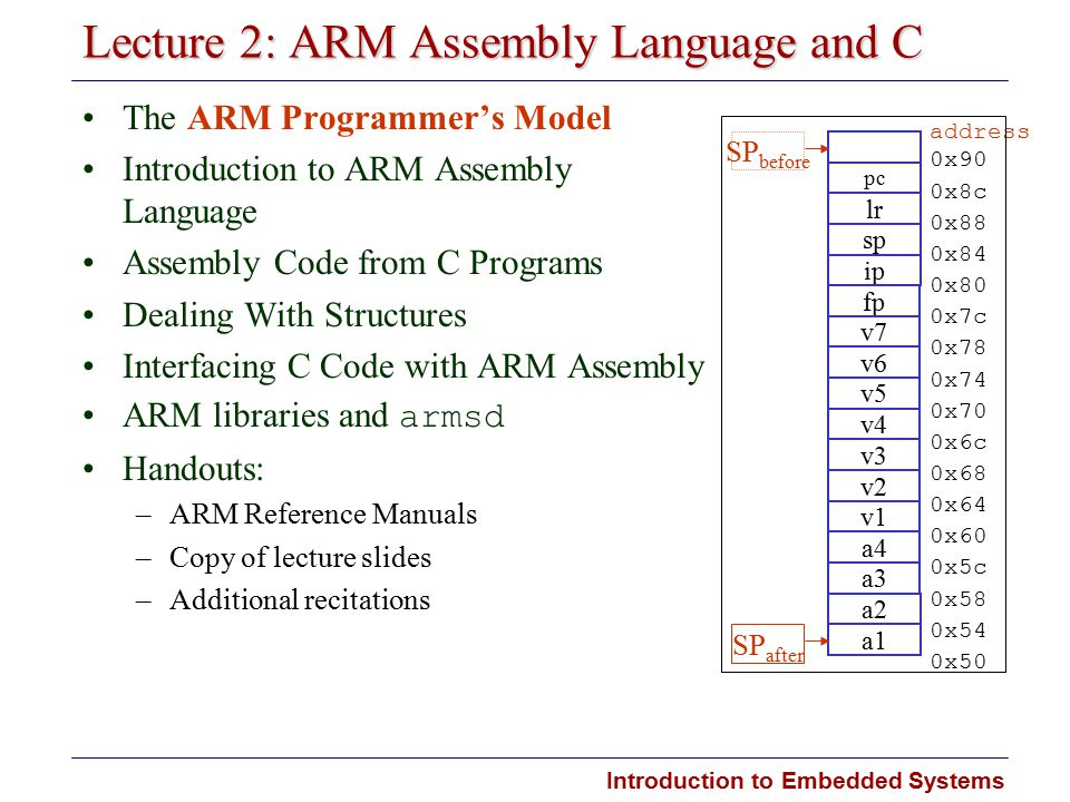 Introduction to Embedded Systems Lecture 22: Embedded Middleware Requirements –Limited resources: Smaller footprint (requires less code-bloat) –Real-time support (available in Real-Time CORBA specification) Full CORBA implementation: 150 Kbytes – 5 Mbytes.