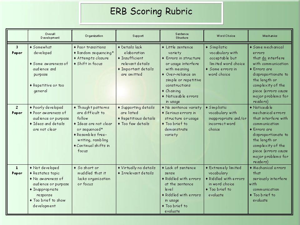 ERB Scoring Rubric