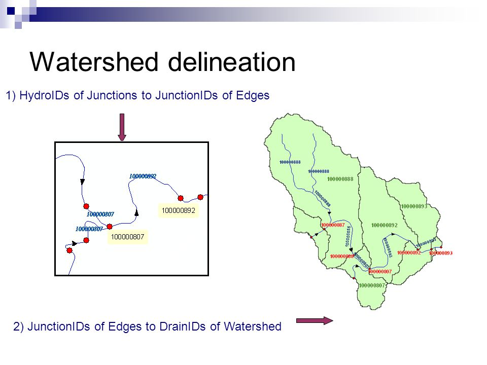 Watershed delineation 1) HydroIDs of Junctions to JunctionIDs of Edges 2) JunctionIDs of Edges to DrainIDs of Watershed