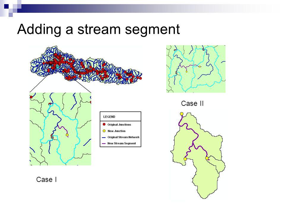 Adding a stream segment Case I Case II
