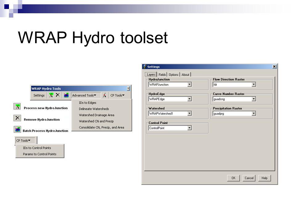 WRAP Hydro toolset