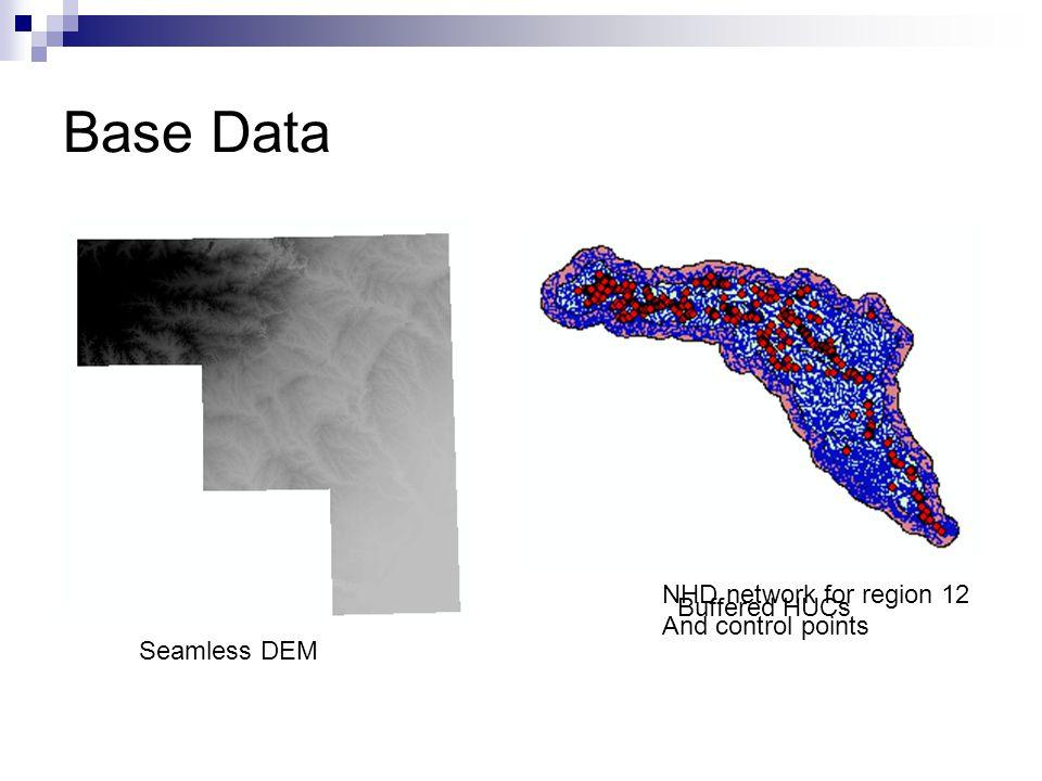 Parameter: Drain Area, CN and PR