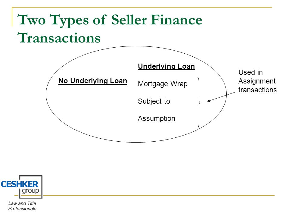 Two Types of Seller Finance Transactions No Underlying Loan Underlying Loan Mortgage Wrap Subject to Assumption Used in Assignment transactions