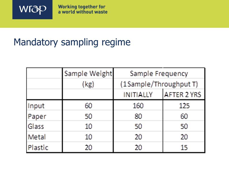 Mandatory sampling regime