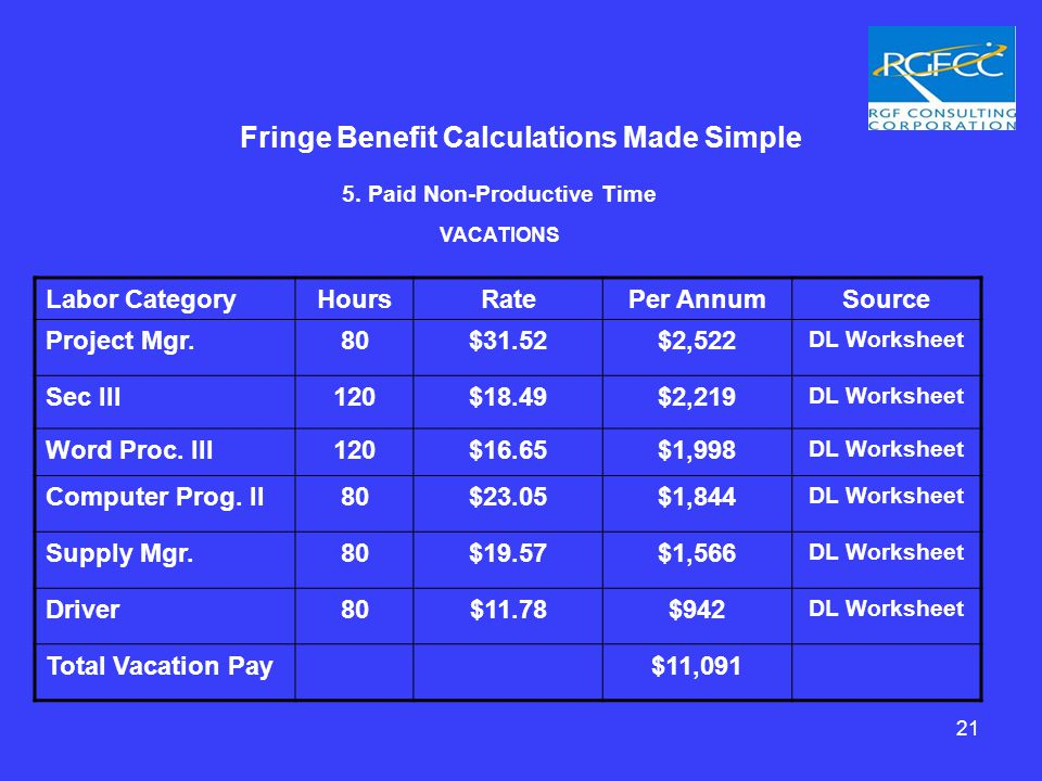 21 Fringe Benefit Calculations Made Simple 5.