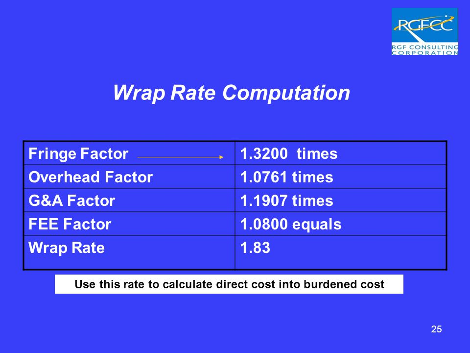25 Wrap Rate Computation Fringe Factor1.3200 times Overhead Factor1.0761 times G&A Factor1.1907 times FEE Factor1.0800 equals Wrap Rate1.83 Use this rate to calculate direct cost into burdened cost