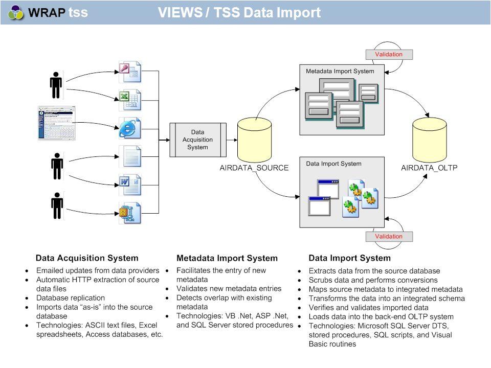VIEWS / TSS Data Import