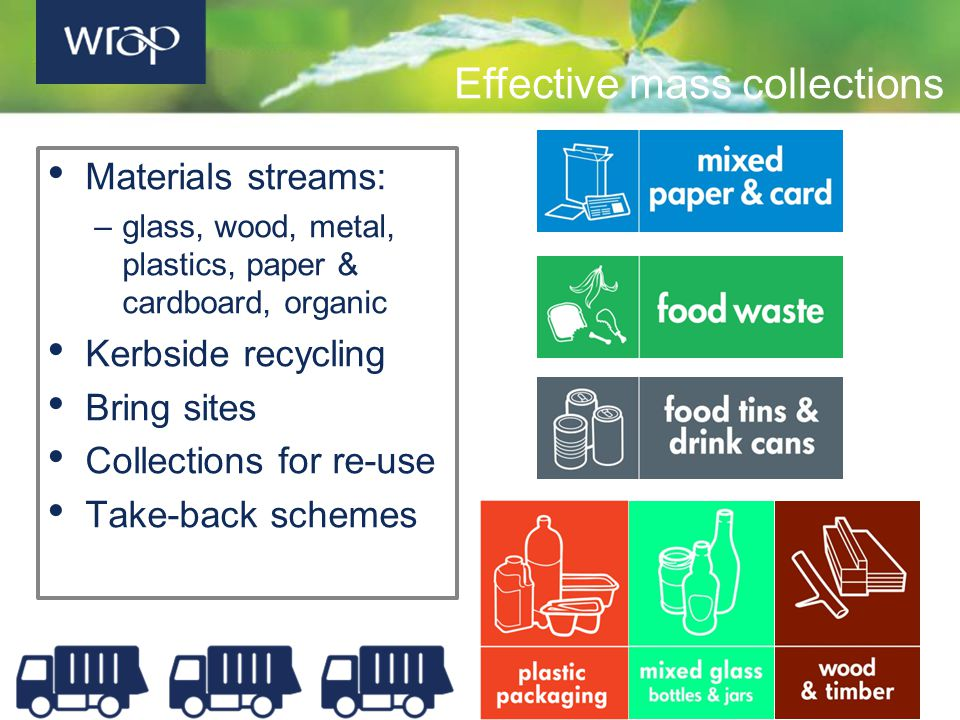 Effective mass collections Materials streams: –glass, wood, metal, plastics, paper & cardboard, organic Kerbside recycling Bring sites Collections for re-use Take-back schemes