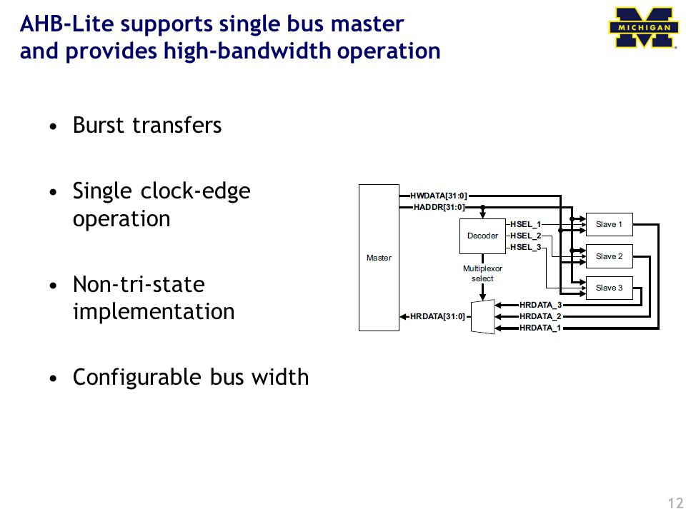12 AHB-Lite supports single bus master and provides high-bandwidth operation Burst transfers Single clock-edge operation Non-tri-state implementation