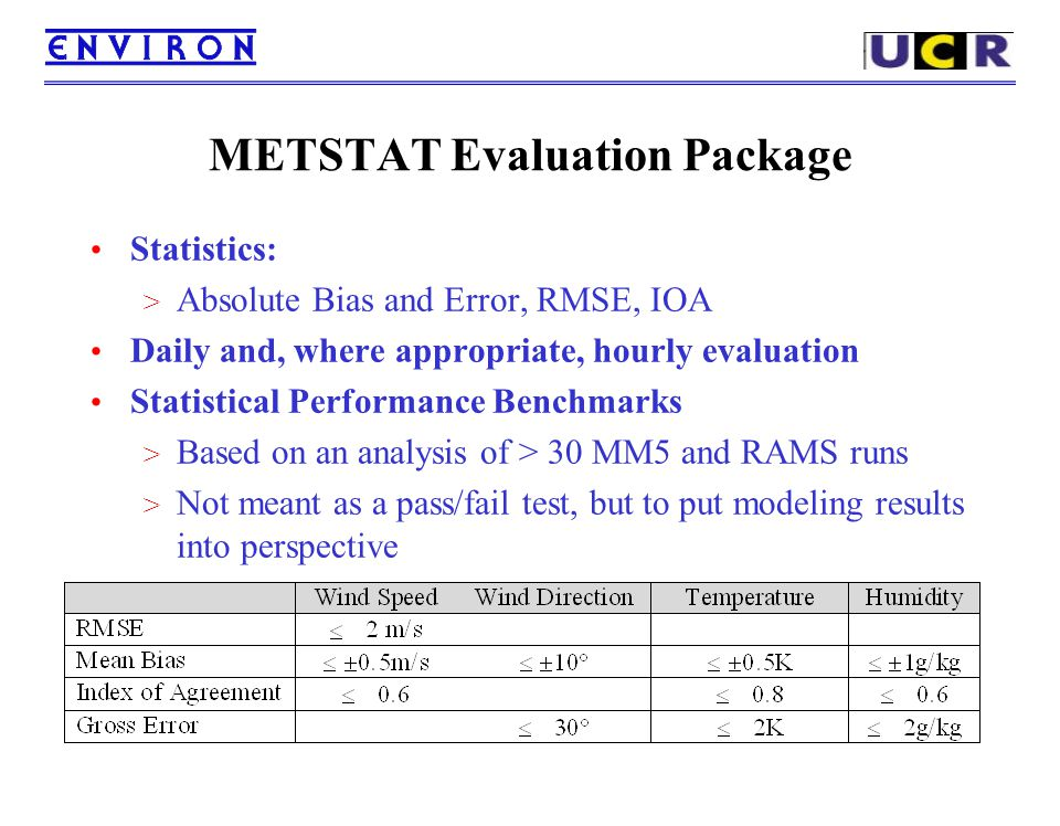 METSTAT Evaluation Package Statistics: > Absolute Bias and Error, RMSE, IOA Daily and, where appropriate, hourly evaluation Statistical Performance Be