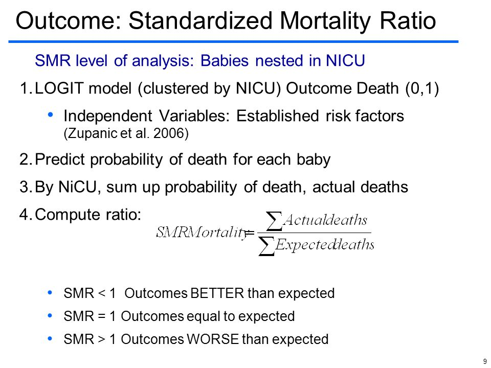 9 Outcome: Standardized Mortality Ratio SMR level of analysis: Babies nested in NICU 1.LOGIT model (clustered by NICU) Outcome Death (0,1) Independent