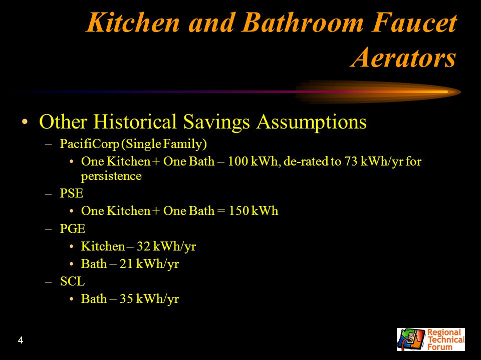 4 Kitchen and Bathroom Faucet Aerators Other Historical Savings Assumptions –PacifiCorp (Single Family) One Kitchen + One Bath – 100 kWh, de-rated to