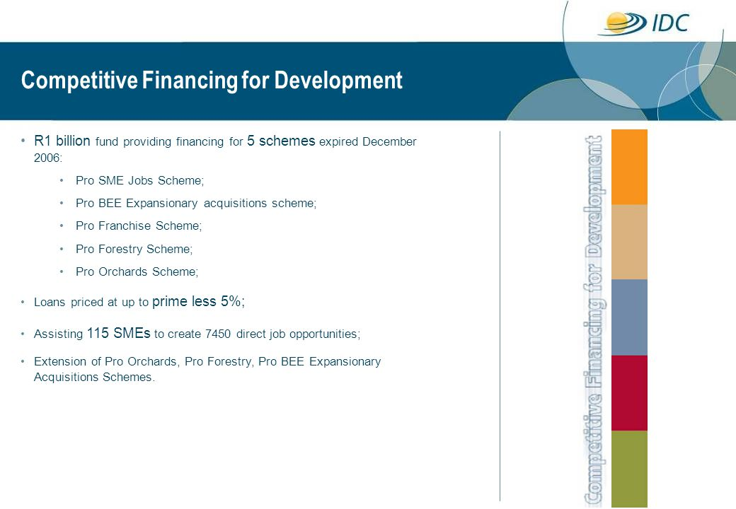 Competitive Financing for Development R1 billion fund providing financing for 5 schemes expired December 2006: Pro SME Jobs Scheme; Pro BEE Expansionary acquisitions scheme; Pro Franchise Scheme; Pro Forestry Scheme; Pro Orchards Scheme; Loans priced at up to prime less 5%; Assisting 115 SMEs to create 7450 direct job opportunities; Extension of Pro Orchards, Pro Forestry, Pro BEE Expansionary Acquisitions Schemes.