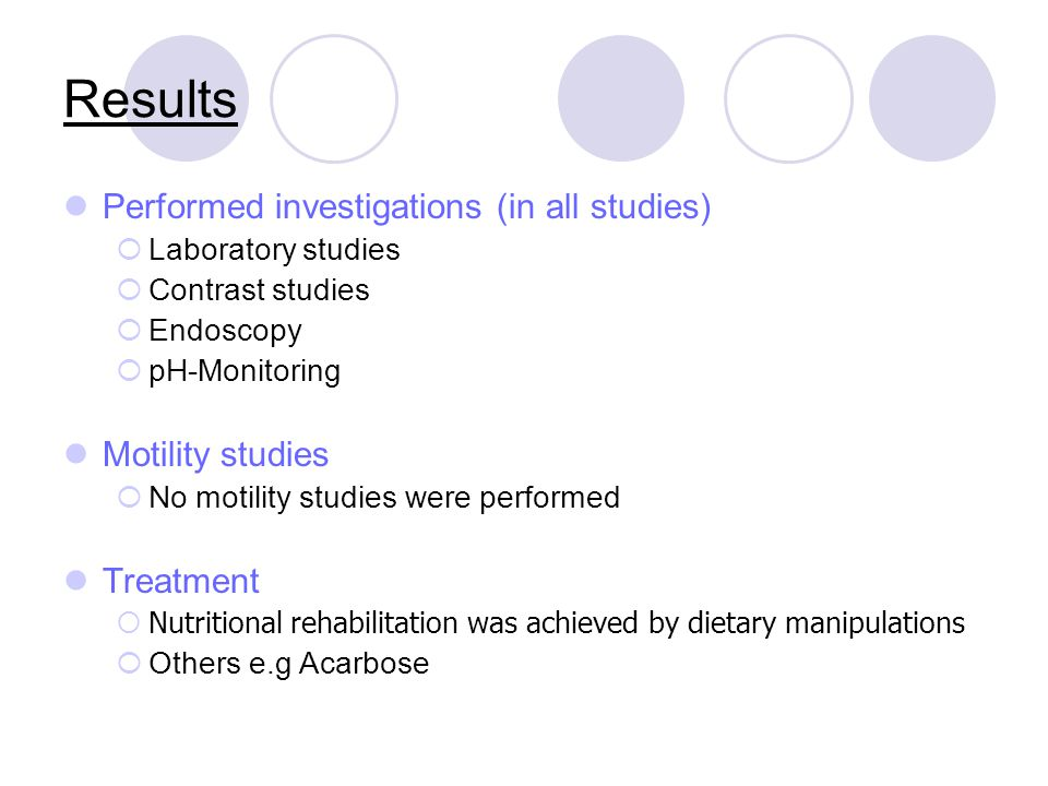 Results Performed investigations (in all studies)  Laboratory studies  Contrast studies  Endoscopy  pH-Monitoring Motility studies  No motility s