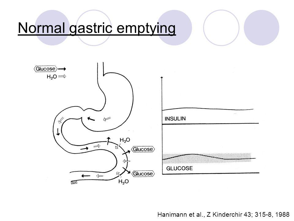 Normal gastric emptying Hanimann et al., Z Kinderchir 43; 315-8, 1988