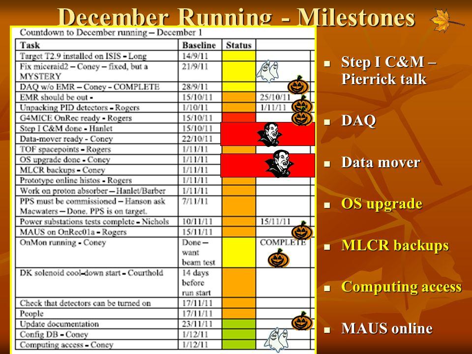 December Running - Milestones Step I C&M – Pierrick talk Step I C&M – Pierrick talk DAQ DAQ Data mover Data mover OS upgrade OS upgrade MLCR backups MLCR backups Computing access Computing access MAUS online MAUS online