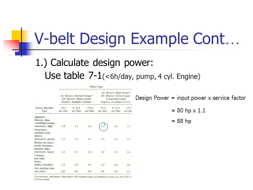 V-belt Design Example Cont … 1.) Calculate design power: Use table 7-1 (<6h/day, pump, 4 cyl.