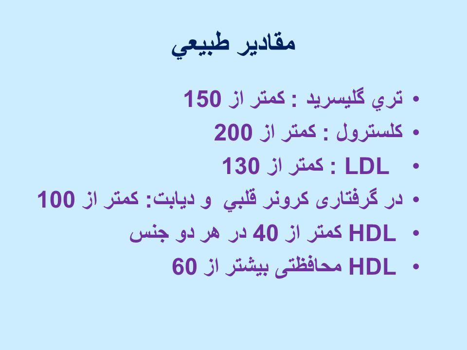 مقادير طبيعي تري گليسريد : كمتر از 150 كلسترول : كمتر از 200 LDL : كمتر از 130 در گرفتاری کرونر قلبي و دیابت: كمتر از 100 HDL کمتر از 40 در هر دو جنس HDL محافظتی بیشتر از 60