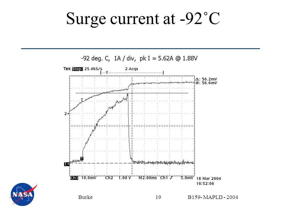 B159- MAPLD - 2004Burke19 Surge current at -92˚C