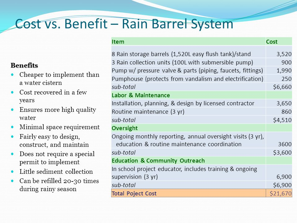 Cost vs. Benefit – Rain Barrel System Benefits Cheaper to implement than a water cistern Cost recovered in a few years Ensures more high quality water