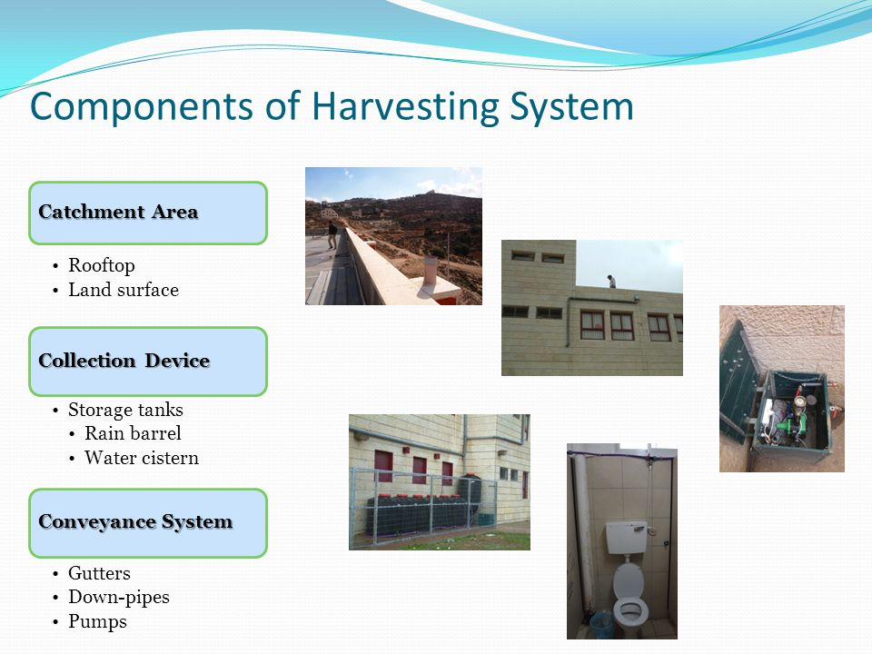 Components of Harvesting System Catchment Area Rooftop Land surface Collection Device Storage tanks Rain barrel Water cistern Conveyance System Gutters Down-pipes Pumps
