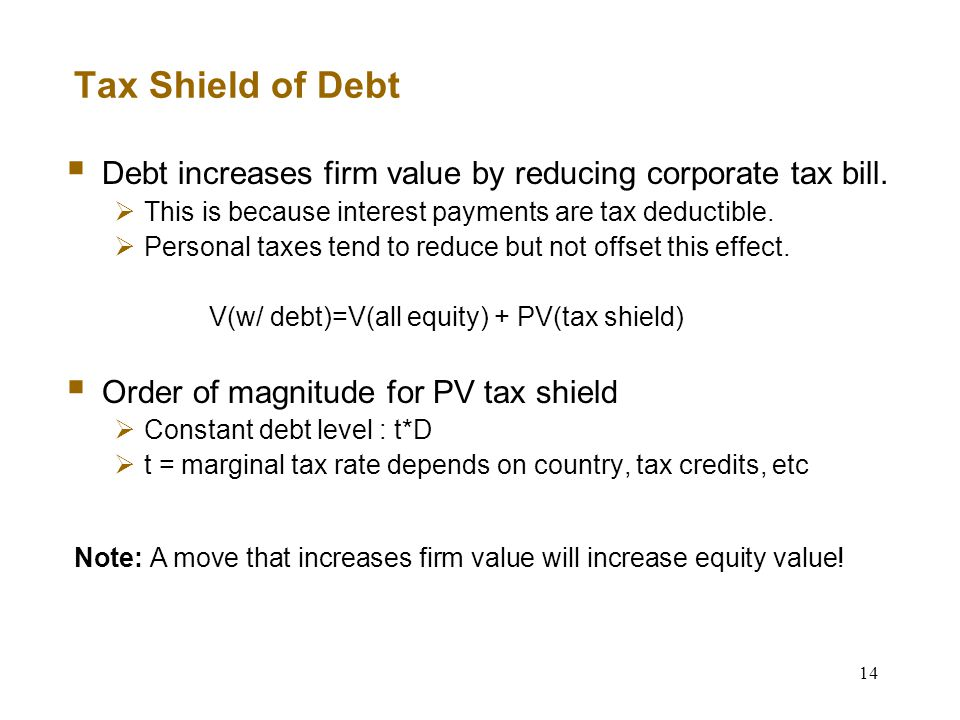 14 Tax Shield of Debt  Debt increases firm value by reducing corporate tax bill.