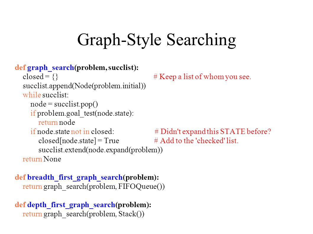 Graph-Style Searching def graph_search(problem, succlist): closed = {} # Keep a list of whom you see.
