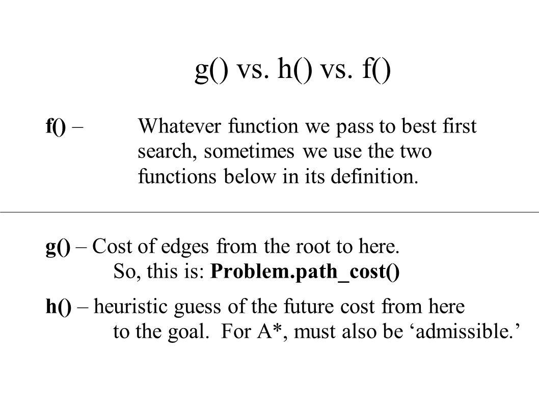 g() vs. h() vs.