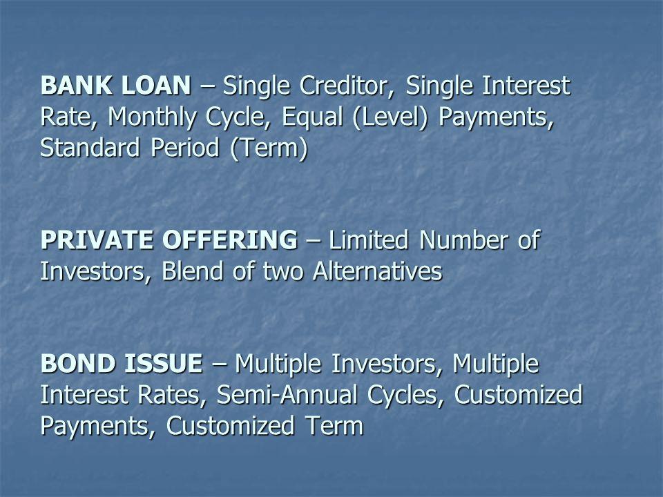 Alternative Methods of Finance