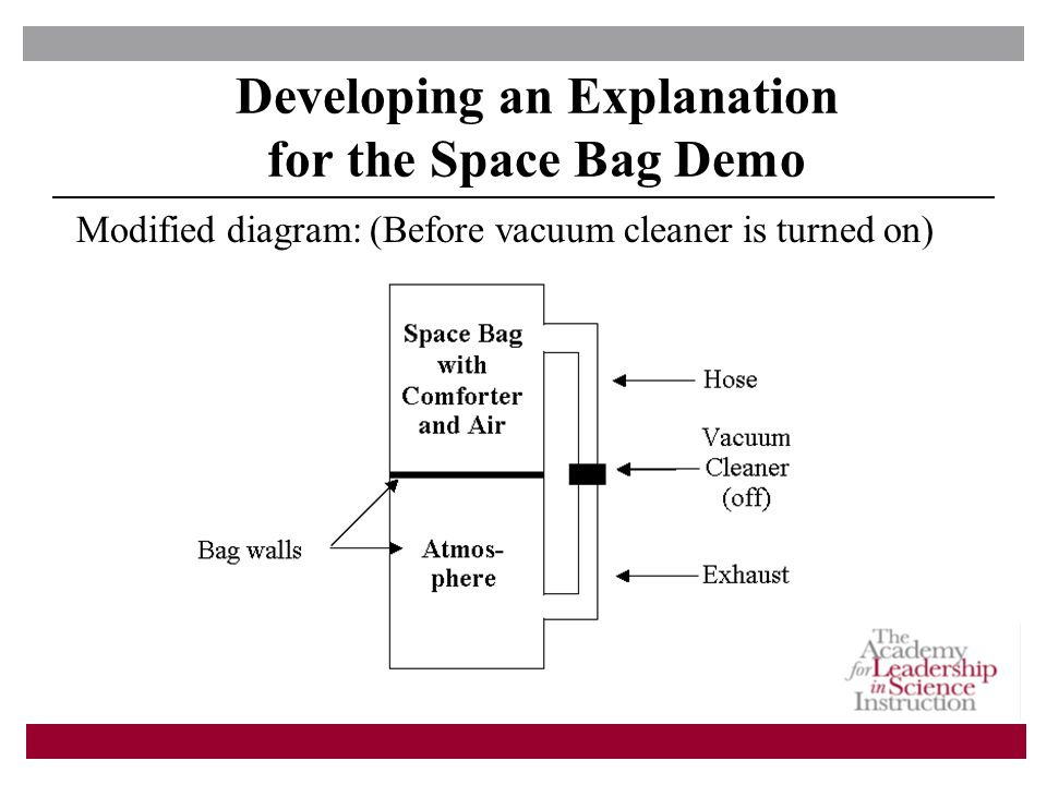 Modified diagram: (Before vacuum cleaner is turned on)