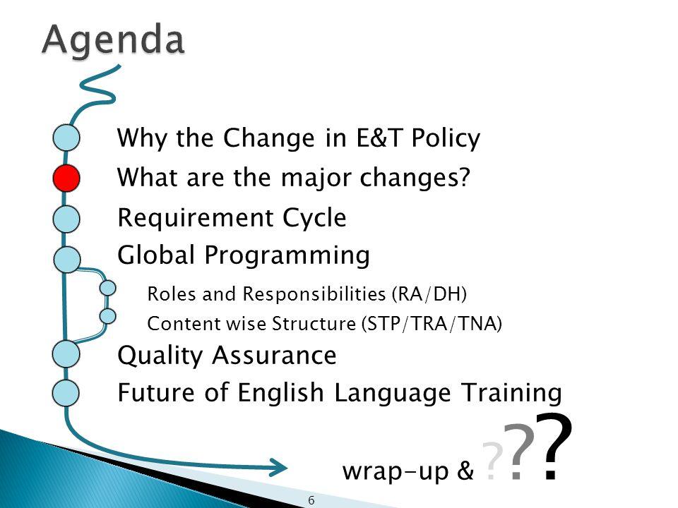 37  NATO E&T vs National E&T  Focus Area (General Language – Terminology – Teacher's Training)  RA – IS.