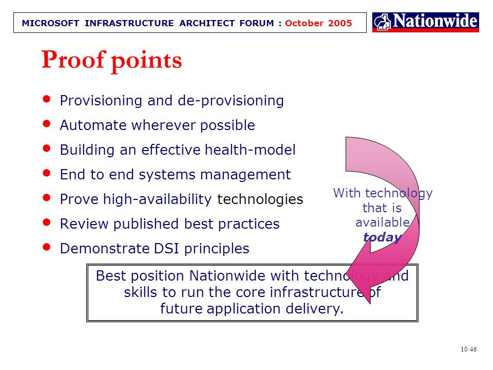 9/46 MICROSOFT INFRASTRUCTURE ARCHITECT FORUM : October 2005 Challenges Builds –Manual builds aren't sustainable –Lack of consistency Monitoring –Eventlog monitoring & performance counters aren't sufficient –Systems Management needs to be part of the development process Load Balancing & Clustering –So what is running where.