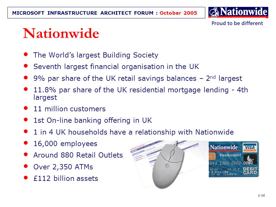 3/46 MICROSOFT INFRASTRUCTURE ARCHITECT FORUM : October 2005 Background Nationwide Building Society