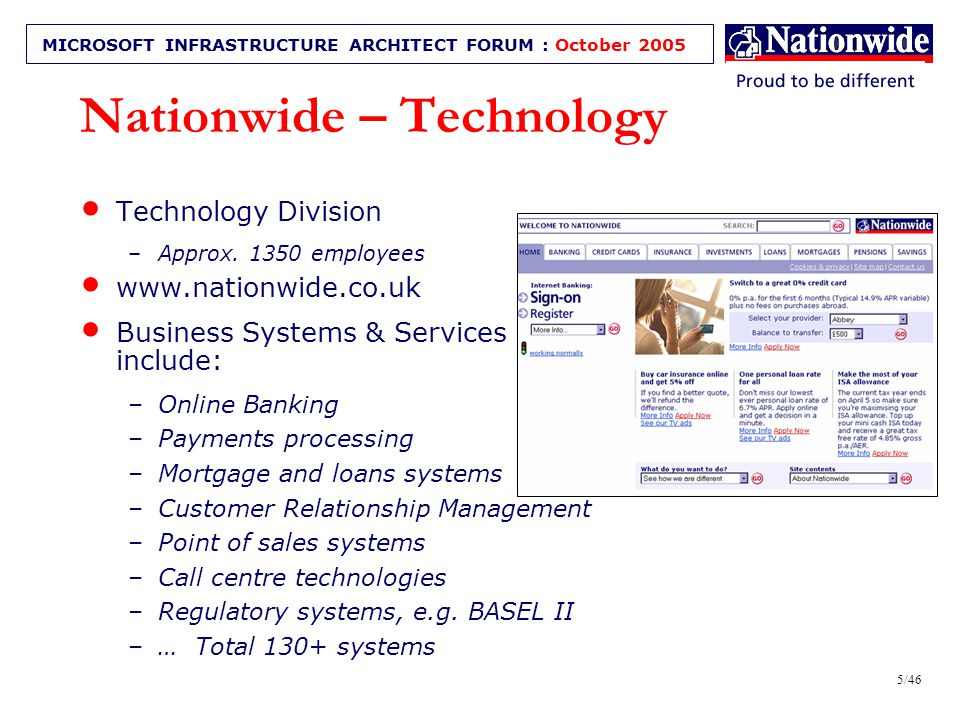 4/46 MICROSOFT INFRASTRUCTURE ARCHITECT FORUM : October 2005 Nationwide The World's largest Building Society Seventh largest financial organisation in the UK 9% par share of the UK retail savings balances – 2 nd largest 11.8% par share of the UK residential mortgage lending - 4th largest 11 million customers 1st On-line banking offering in UK 1 in 4 UK households have a relationship with Nationwide 16,000 employees Around 880 Retail Outlets Over 2,350 ATMs £112 billion assets