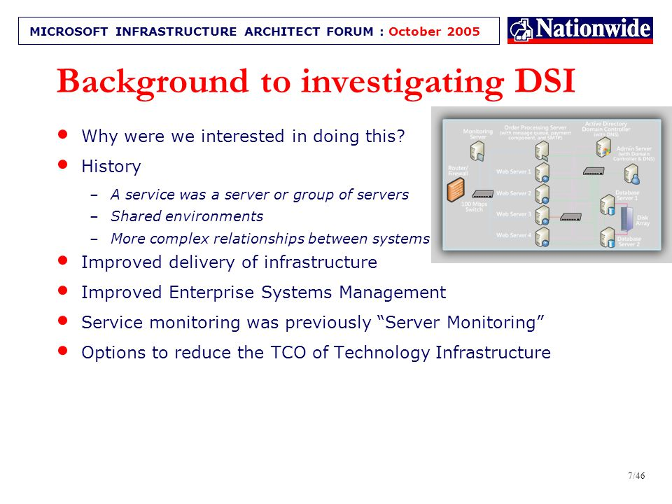 6/46 MICROSOFT INFRASTRUCTURE ARCHITECT FORUM : October 2005 Background Why Investigate DSI