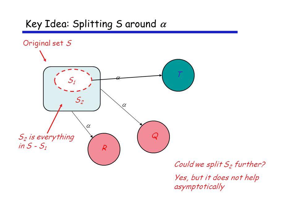 Key Idea: Splitting S around  T R  Original set S  Q  S1S1 S2S2 Could we split S 2 further.