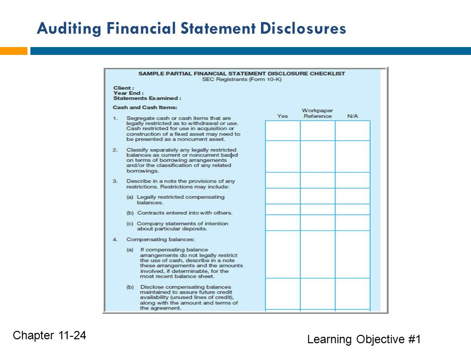 Auditing Financial Statement Disclosures Learning Objective #1 Chapter 11-24