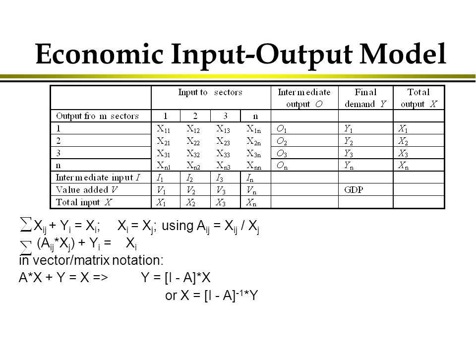 Economic Input-Output Model X ij + Y i = X i ; X i = X j ;using A ij = X ij / X j (A ij *X j ) + Y i = X i in vector/matrix notation: A*X + Y = X => Y = [I - A]*X or X = [I - A] -1 *Y