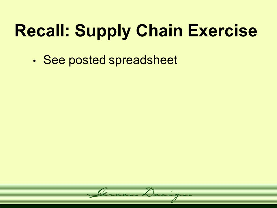 Recall: Supply Chain Exercise See posted spreadsheet