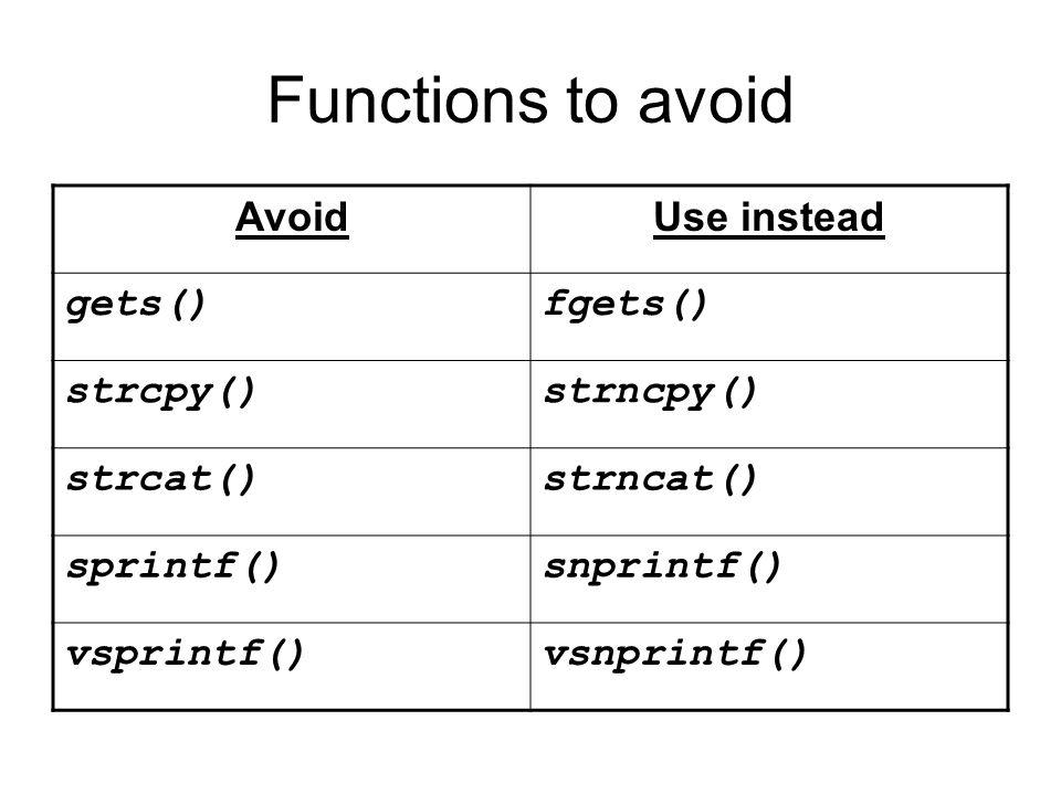 Functions to avoid AvoidUse instead gets()fgets() strcpy()strncpy() strcat()strncat() sprintf()snprintf() vsprintf()vsnprintf()