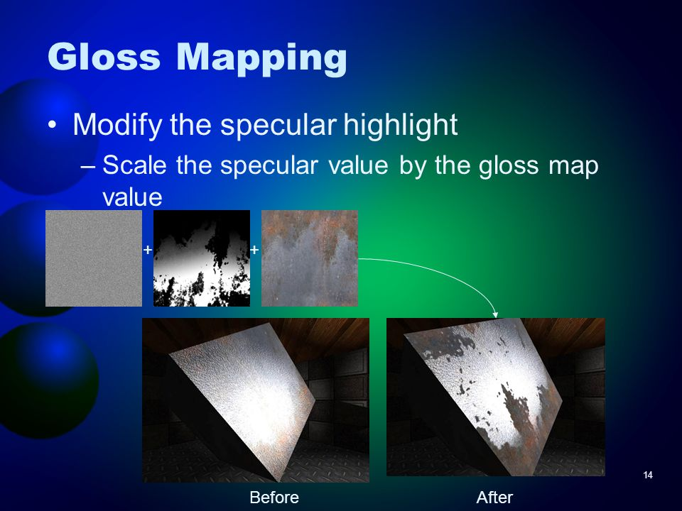 14 Gloss Mapping Modify the specular highlight –Scale the specular value by the gloss map value ++ BeforeAfter