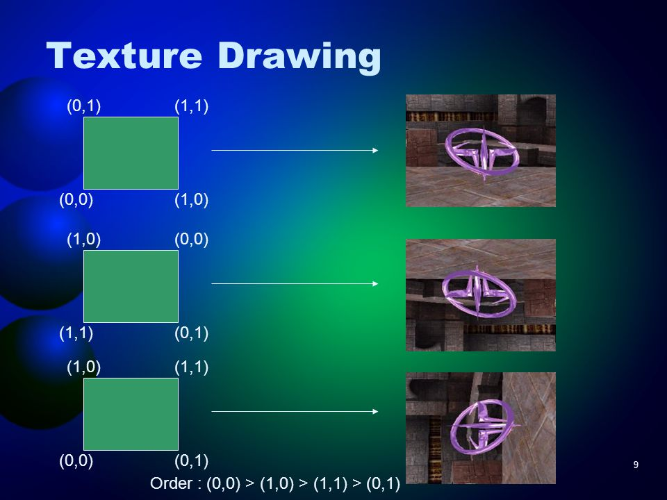 9 Texture Drawing (0,1)(1,1) (1,0)(0,0) (1,0)(0,0) (0,1)(1,1) (1,0)(1,1) (0,1)(0,0) Order : (0,0) > (1,0) > (1,1) > (0,1)