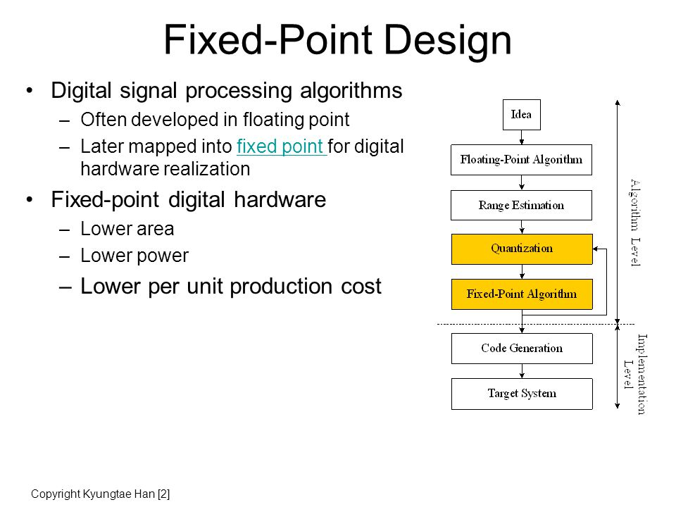 Fixed-Point Design Digital signal processing algorithms –Often developed in floating point –Later mapped into fixed point for digital hardware realizationfixed point Fixed-point digital hardware –Lower area –Lower power –Lower per unit production cost Copyright Kyungtae Han [2]