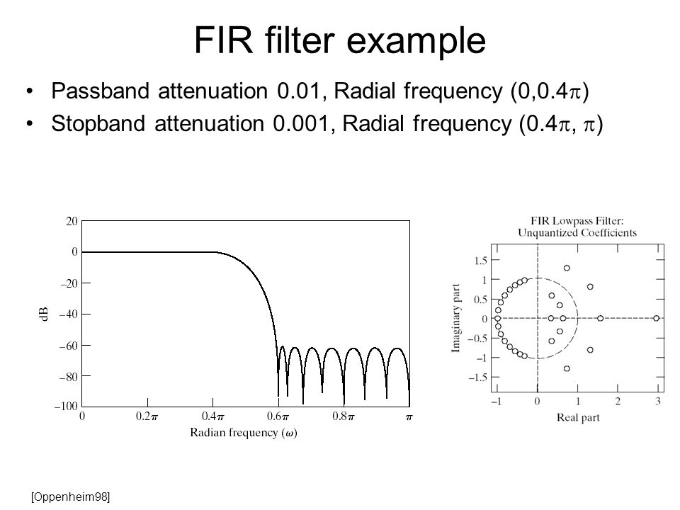 FIR filter example Passband attenuation 0.01, Radial frequency (0,0.4  ) Stopband attenuation 0.001, Radial frequency (0.4 ,  ) [Oppenheim98]